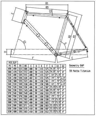 bike frame chart - Selom.digitalsite.co